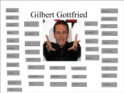 Game Gottfried soundboard 2