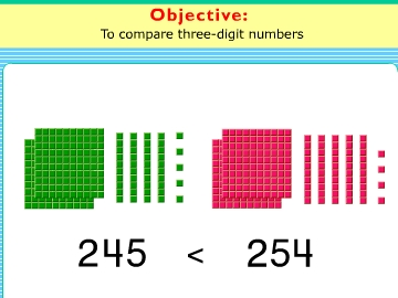 Flowcharts for comparing three numbers | LEARN PROGRAMMING