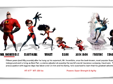 The Incredibles Character Profiles Game To14 Com Play Now